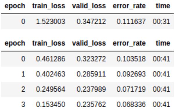 train loss deep learning
